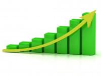 Profit Incease - Leadership